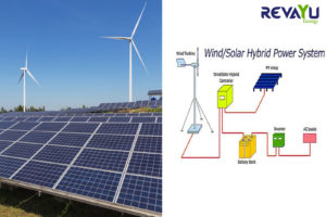 For Hybrid Energy in India